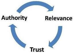 authoritytrust